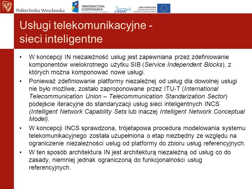 Usługi telekomunikacyjne - sieci inteligentne