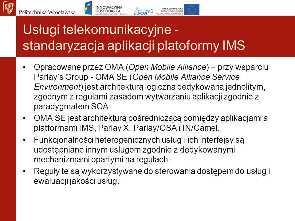 Usługi telekomunikacyjne - standaryzacja aplikacji platoformy IMS