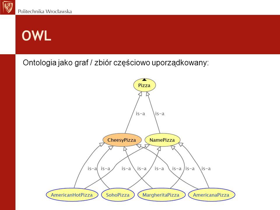 OWL Ontologia jako graf / zbiór częściowo uporządkowany: