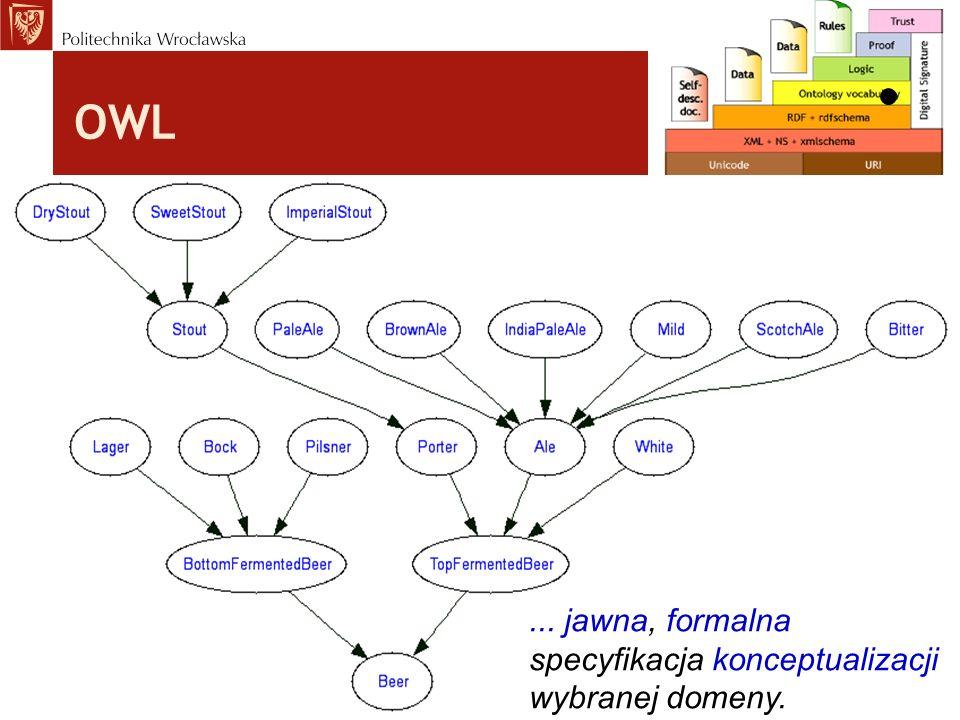 OWL ... jawna, formalna specyfikacja konceptualizacji wybranej domeny.