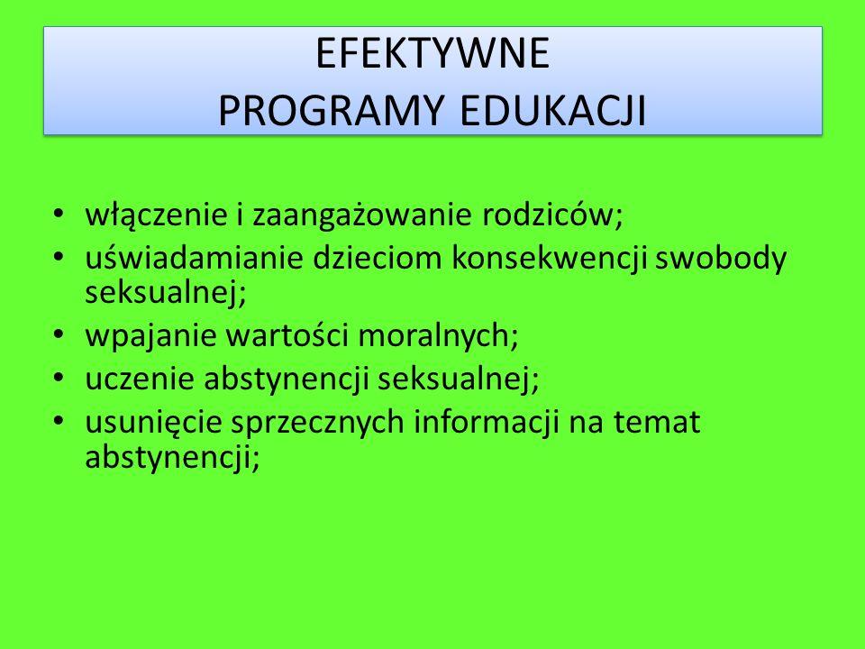 EFEKTYWNE PROGRAMY EDUKACJI