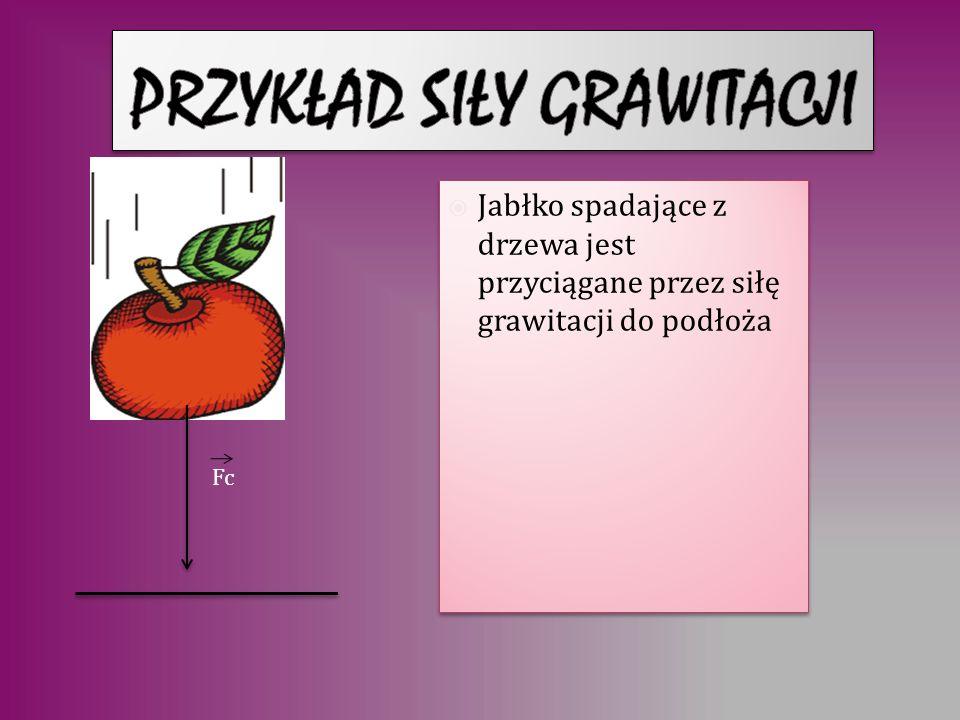 Przykład siły grawitacji