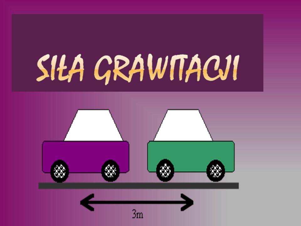 Siła grawitacji