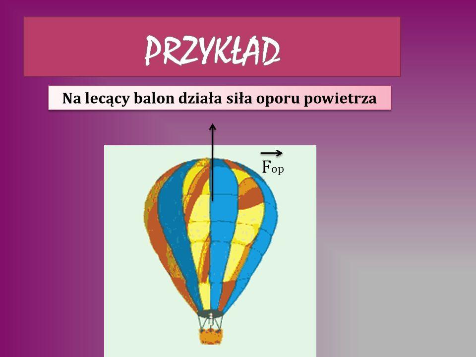 Na lecący balon działa siła oporu powietrza