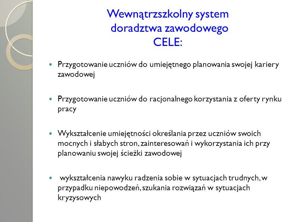 Wewnątrzszkolny system doradztwa zawodowego CELE: