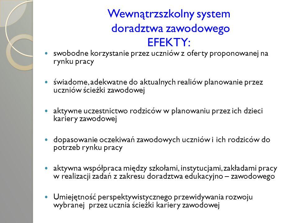 Wewnątrzszkolny system doradztwa zawodowego EFEKTY: