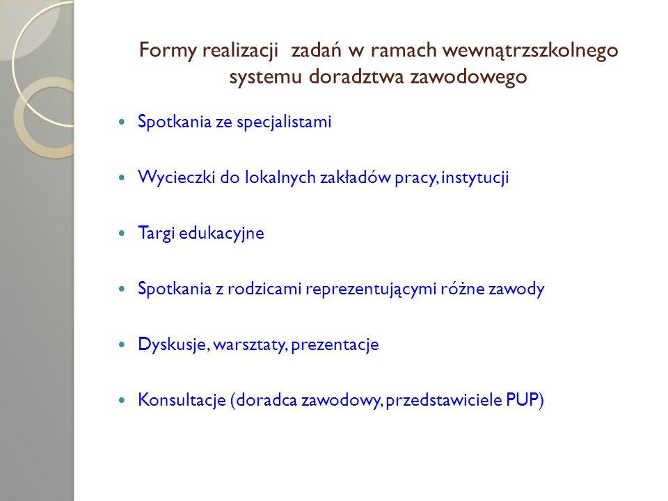 Formy realizacji zadań w ramach wewnątrzszkolnego systemu doradztwa zawodowego