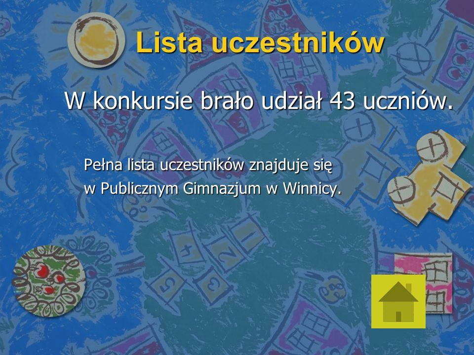 Lista uczestników W konkursie brało udział 43 uczniów.