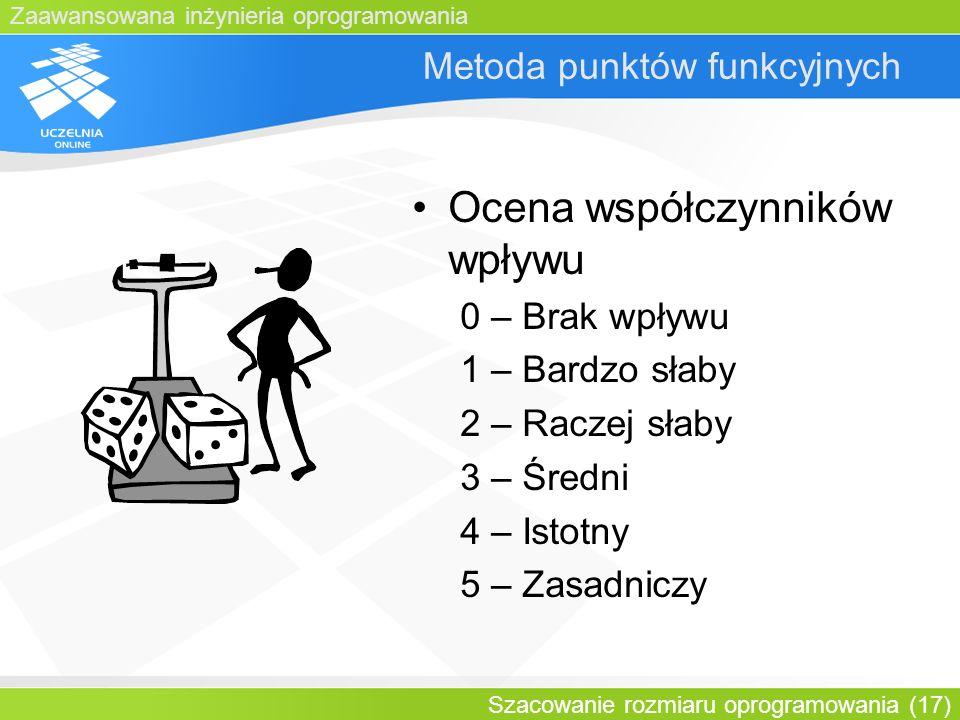 Metoda punktów funkcyjnych