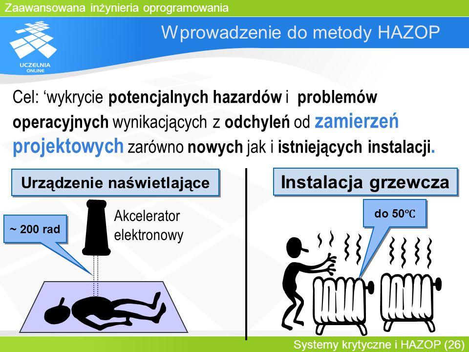 Wprowadzenie do metody HAZOP