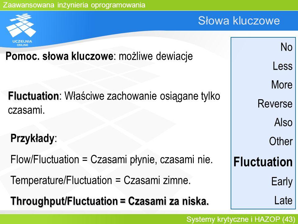 Fluctuation Słowa kluczowe No Less