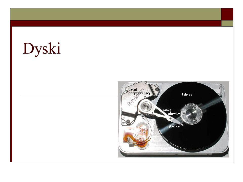 Dyski