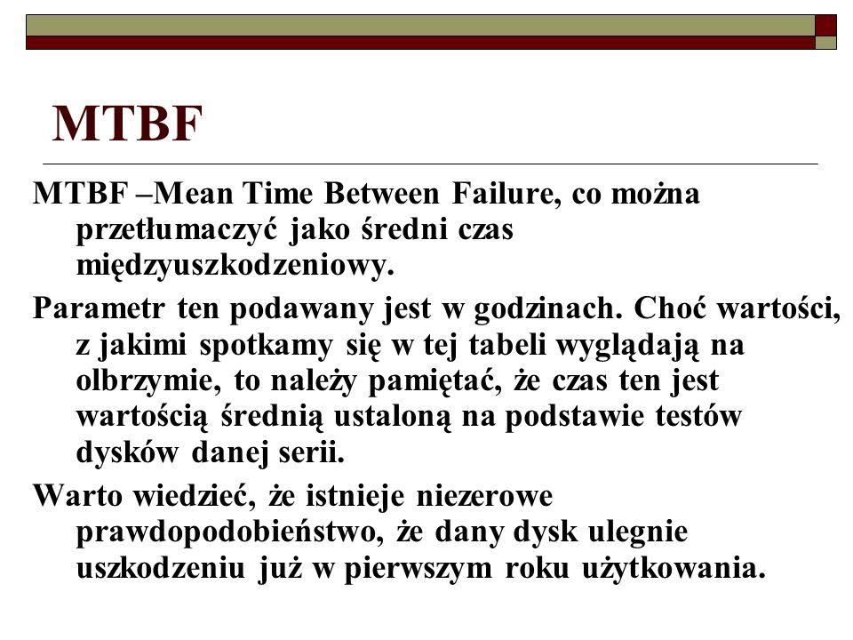 MTBF MTBF –Mean Time Between Failure, co można przetłumaczyć jako średni czas międzyuszkodzeniowy.