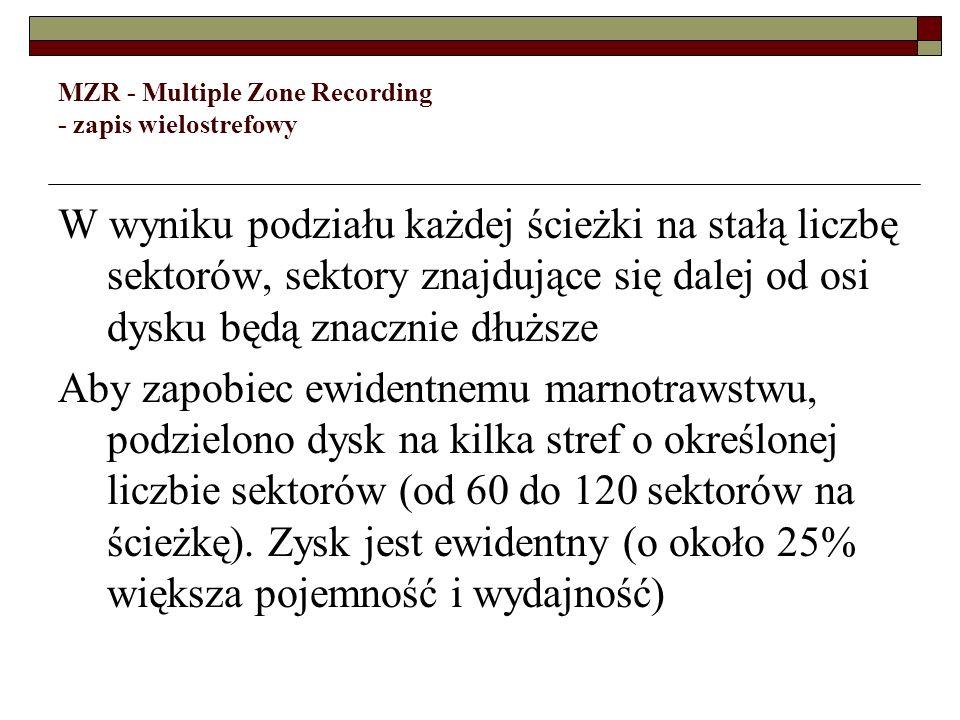 MZR - Multiple Zone Recording - zapis wielostrefowy