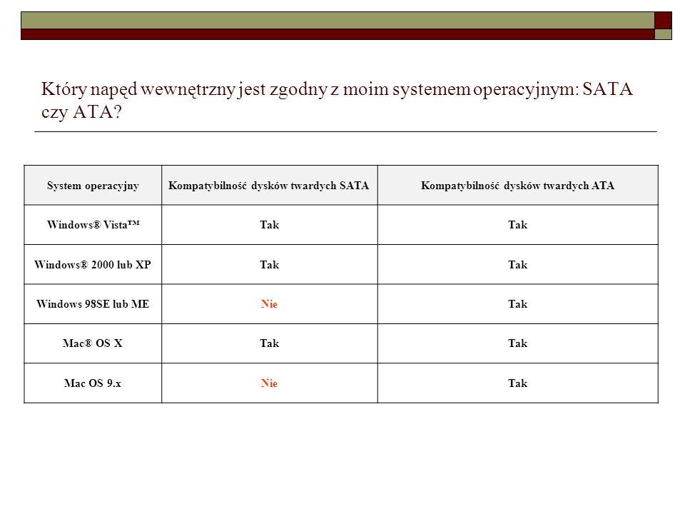 Kompatybilność dysków twardych SATA Kompatybilność dysków twardych ATA