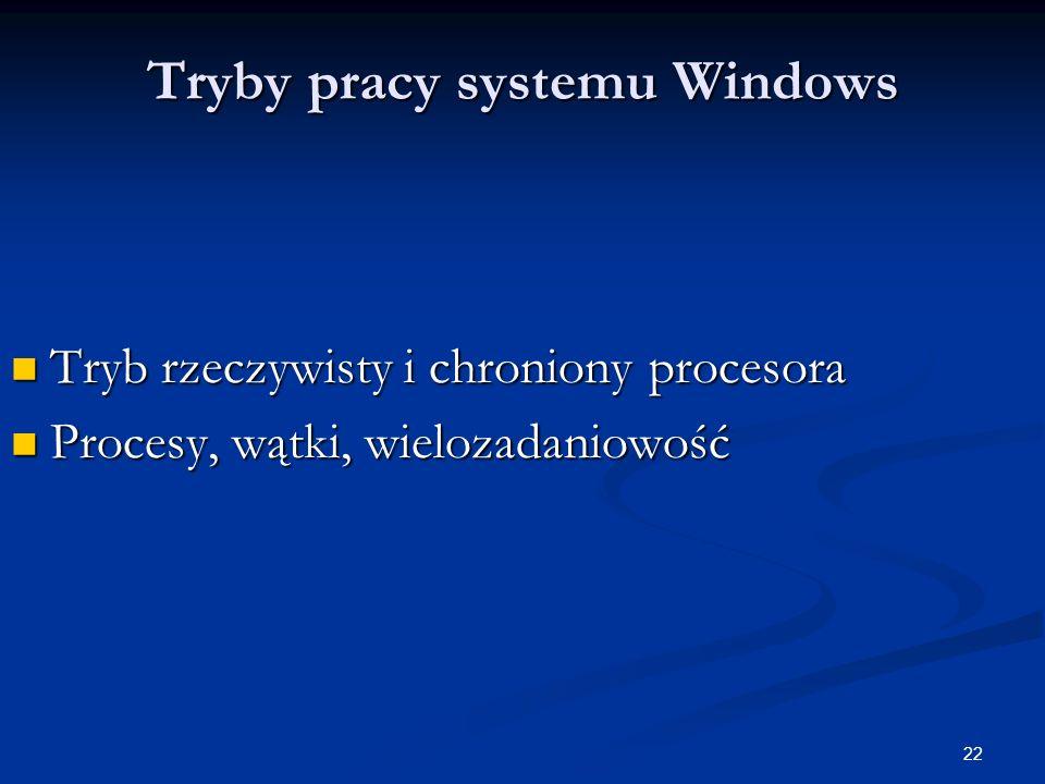 Tryby pracy systemu Windows