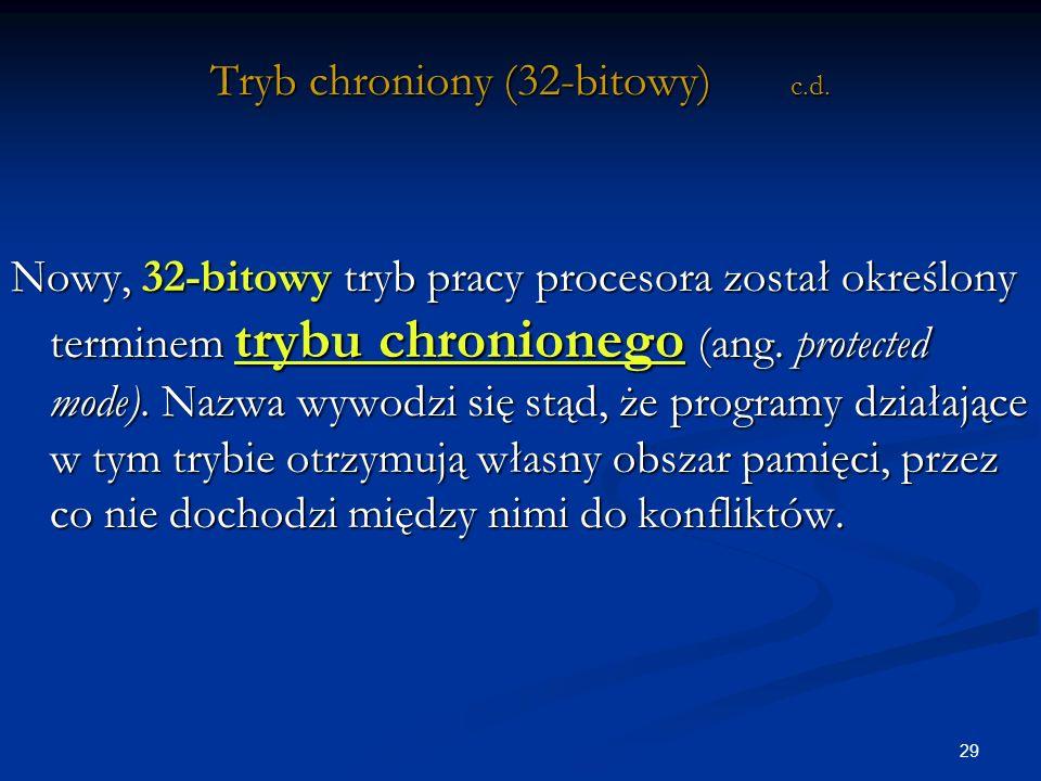 Tryb chroniony (32-bitowy) c.d.