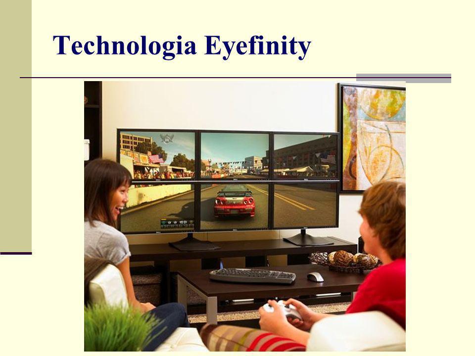 Technologia Eyefinity