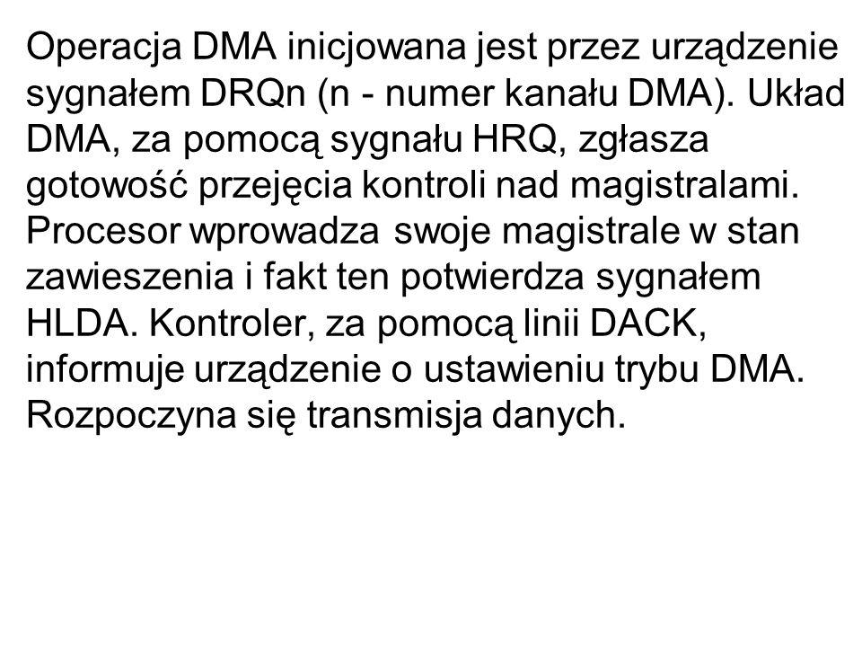 Operacja DMA inicjowana jest przez urządzenie sygnałem DRQn (n - numer kanału DMA).
