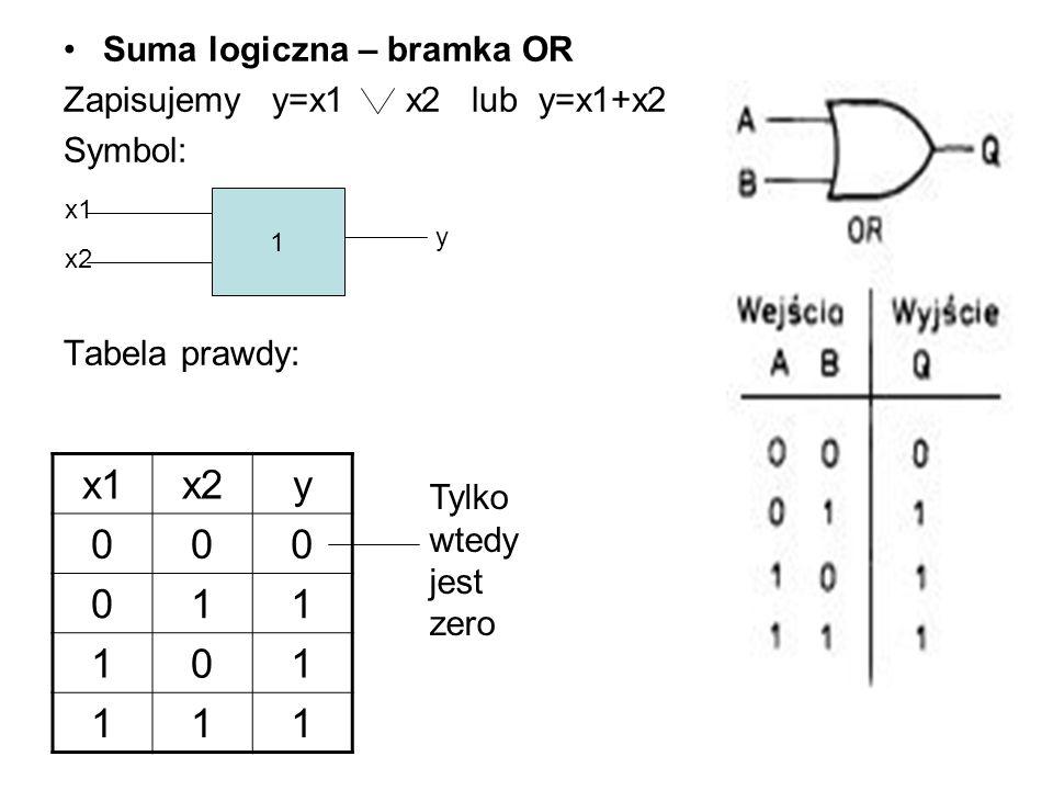 x1 x2 y 1 Suma logiczna – bramka OR Zapisujemy y=x1 x2 lub y=x1+x2