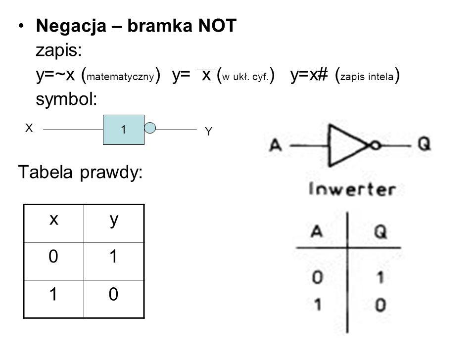 y=~x (matematyczny) y= x (w ukł. cyf.) y=x# (zapis intela) symbol: