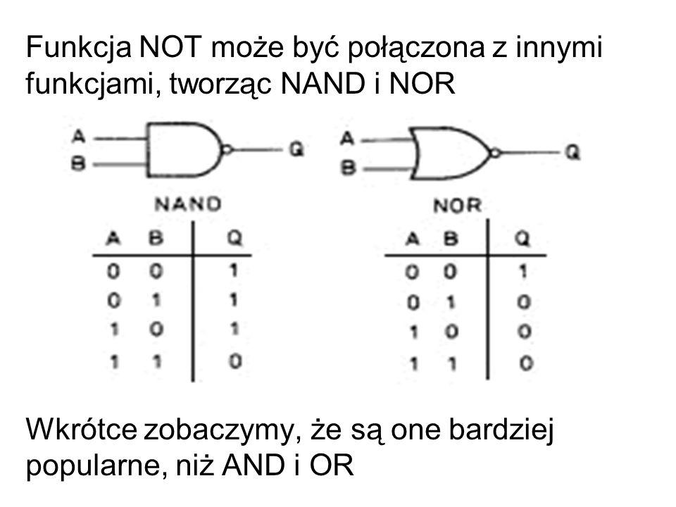 Funkcja NOT może być połączona z innymi funkcjami, tworząc NAND i NOR