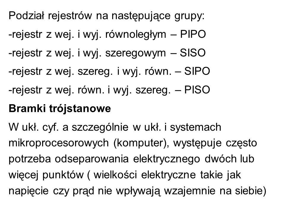Podział rejestrów na następujące grupy: