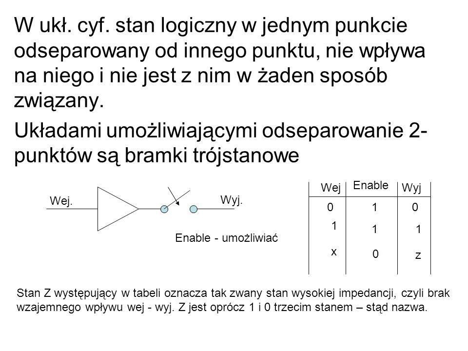 Układami umożliwiającymi odseparowanie 2-punktów są bramki trójstanowe