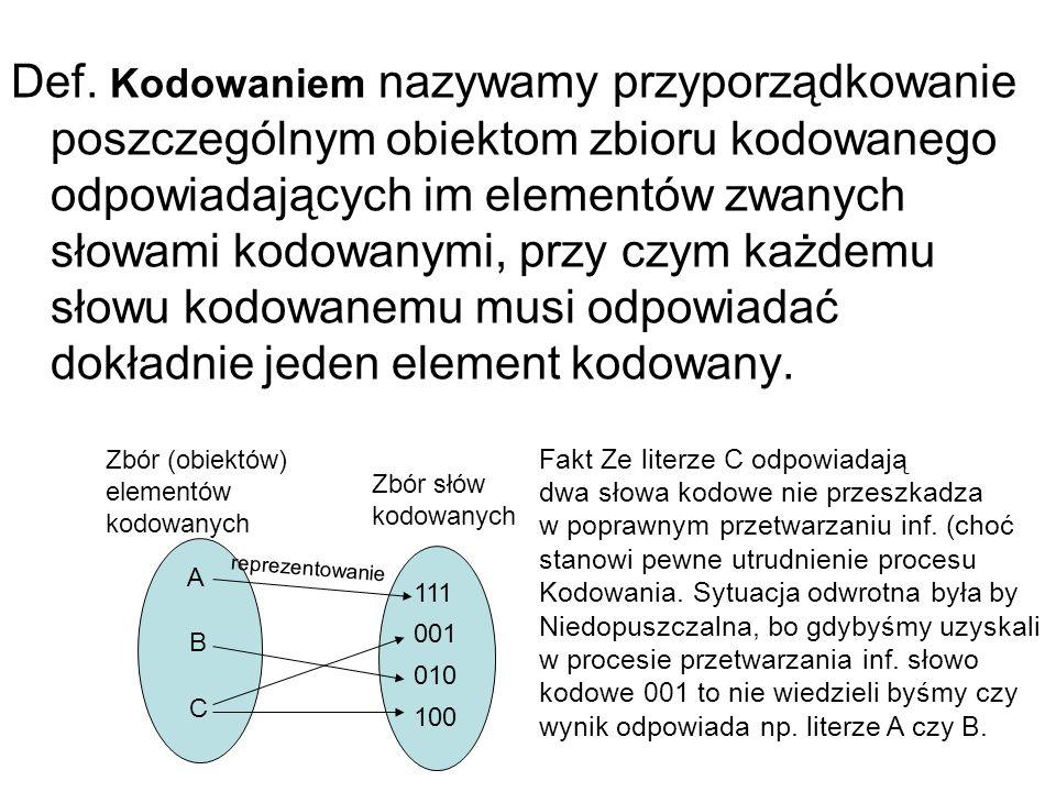Def. Kodowaniem nazywamy przyporządkowanie poszczególnym obiektom zbioru kodowanego odpowiadających im elementów zwanych słowami kodowanymi, przy czym każdemu słowu kodowanemu musi odpowiadać dokładnie jeden element kodowany.