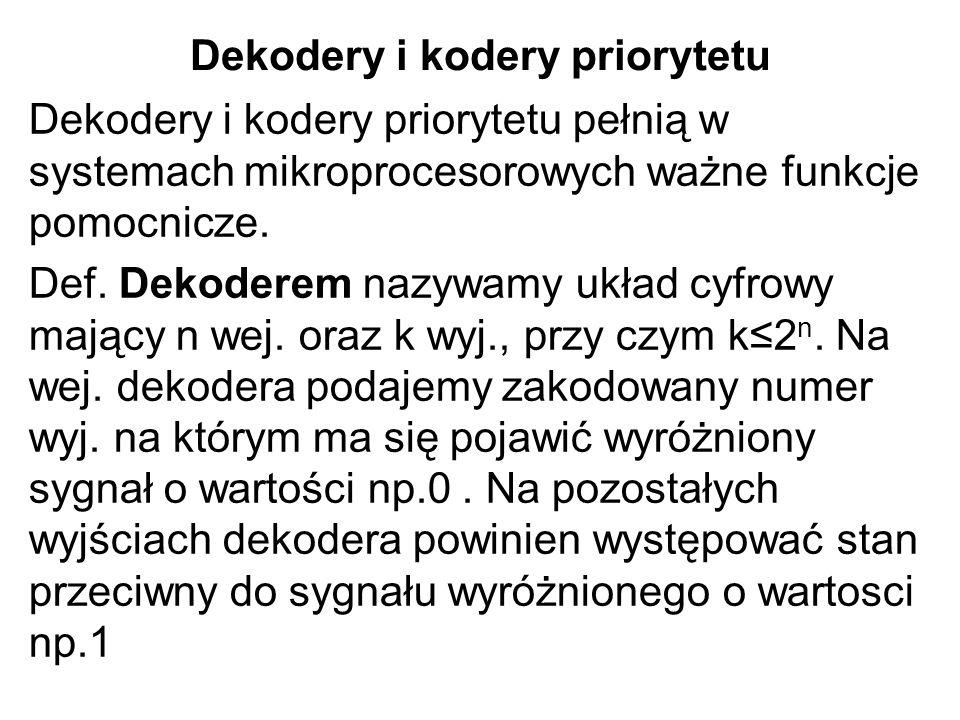 Dekodery i kodery priorytetu