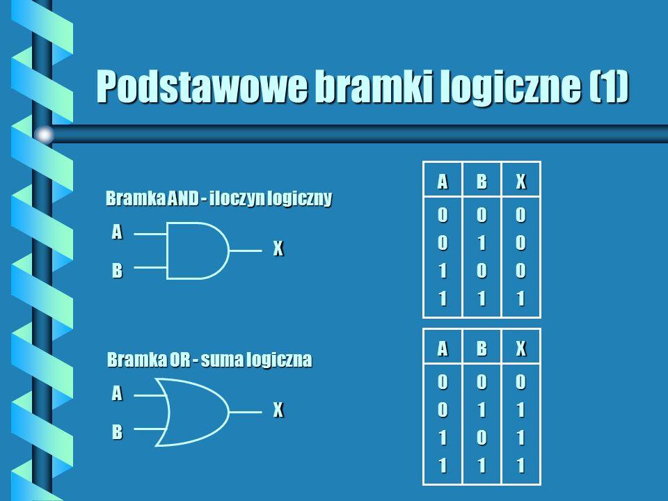 Podstawowe bramki logiczne (1)