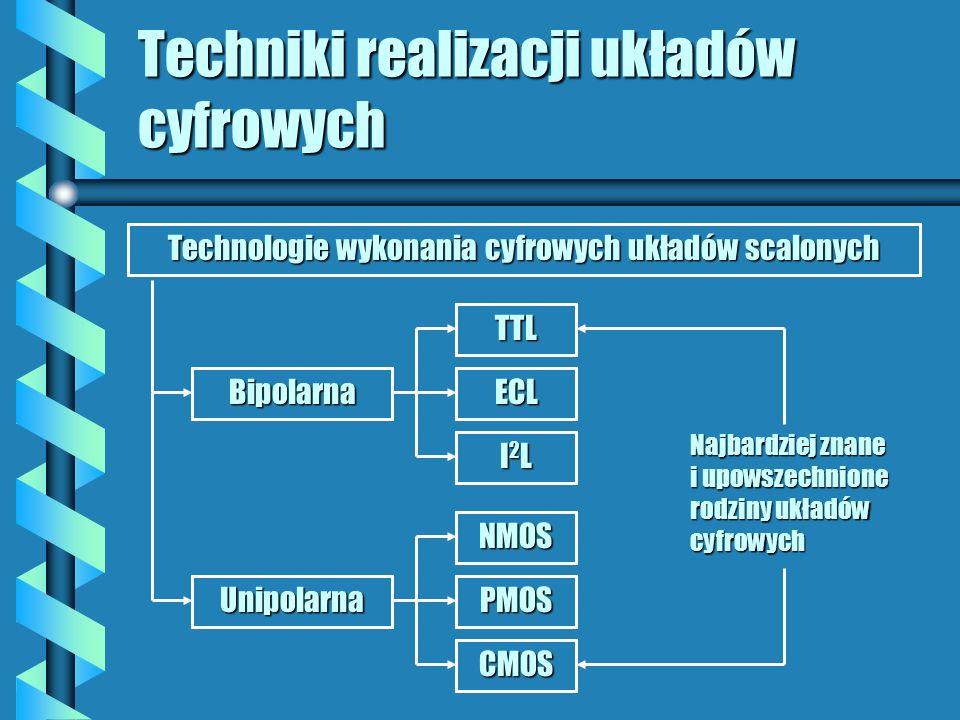 Techniki realizacji układów cyfrowych