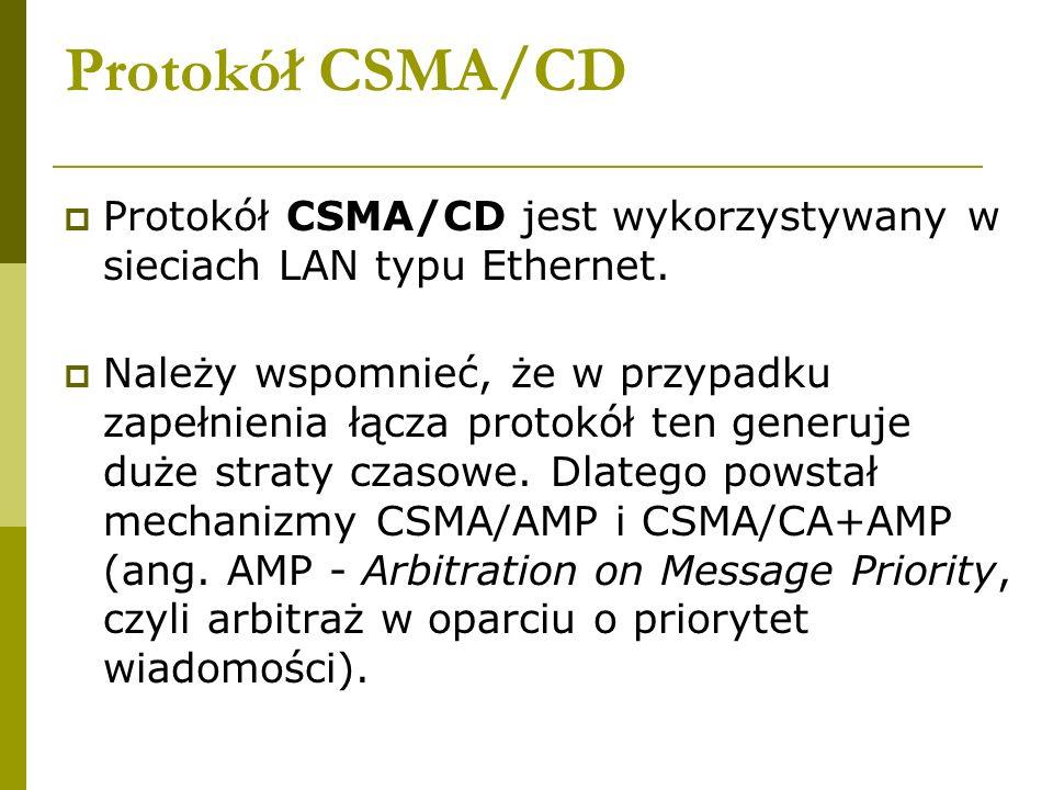 Protokół CSMA/CD Protokół CSMA/CD jest wykorzystywany w sieciach LAN typu Ethernet.