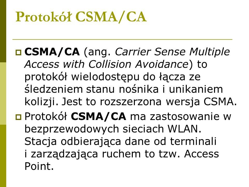 Protokół CSMA/CA