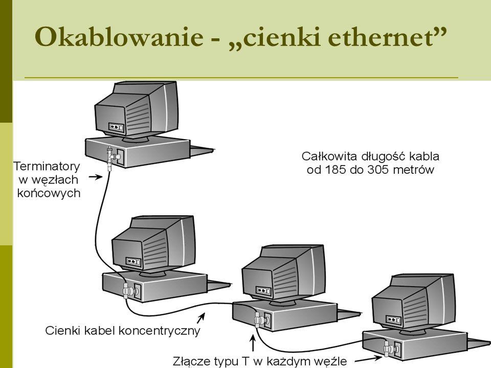 """Okablowanie - """"cienki ethernet"""