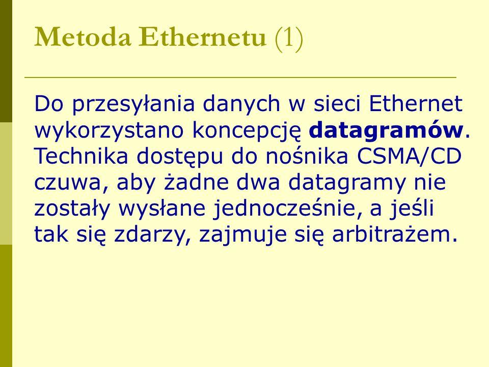 Metoda Ethernetu (1)