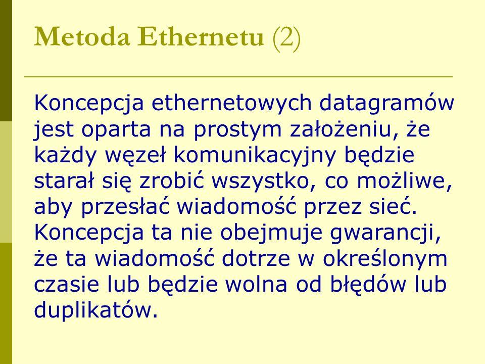 Metoda Ethernetu (2)