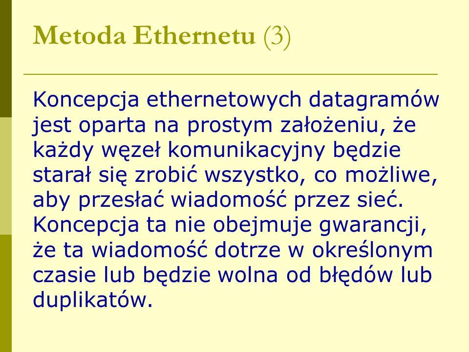 Metoda Ethernetu (3)