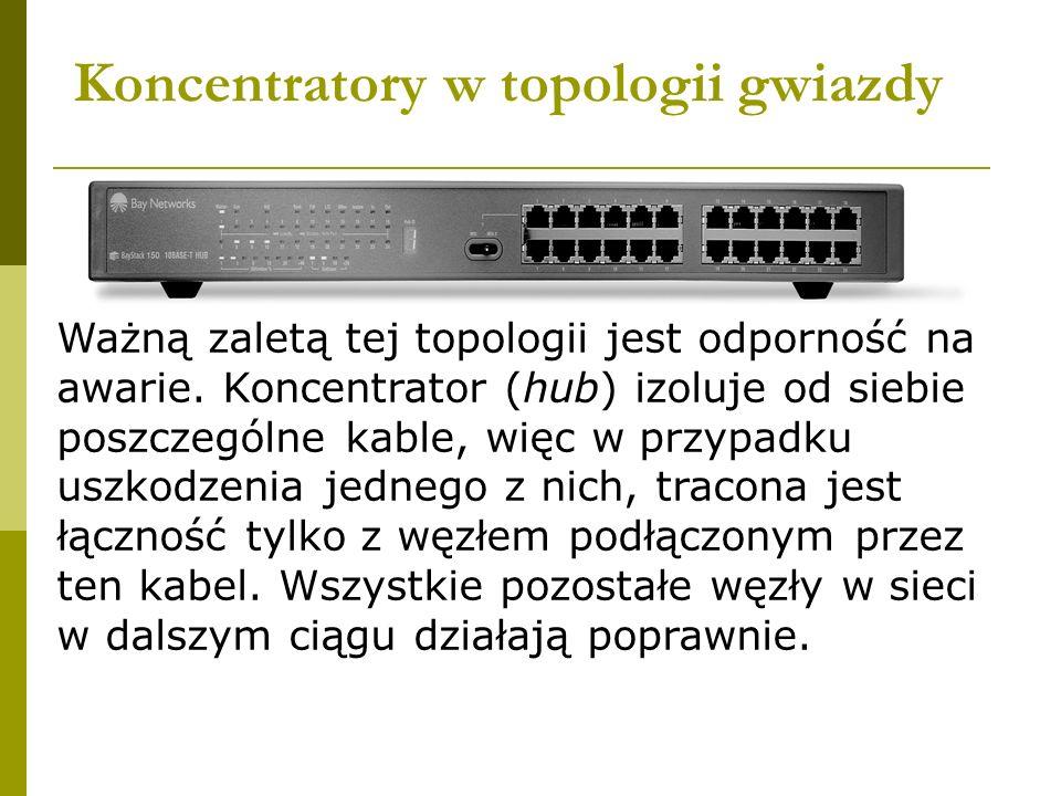 Koncentratory w topologii gwiazdy