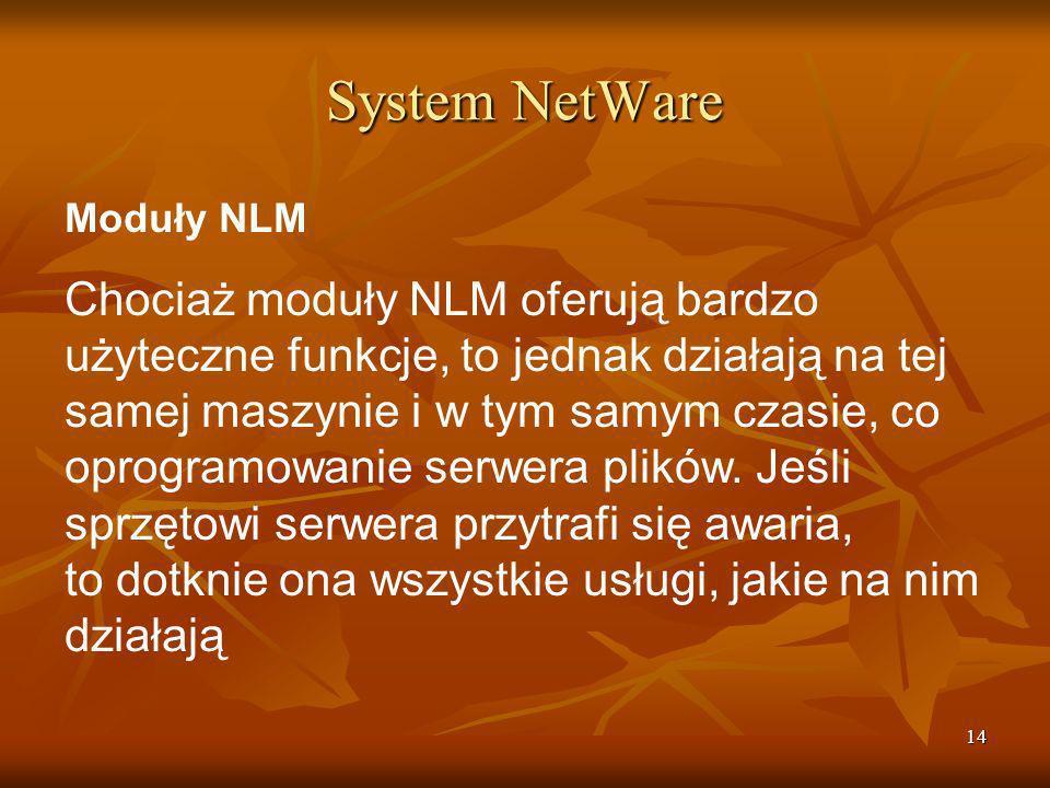 System NetWare Moduły NLM.