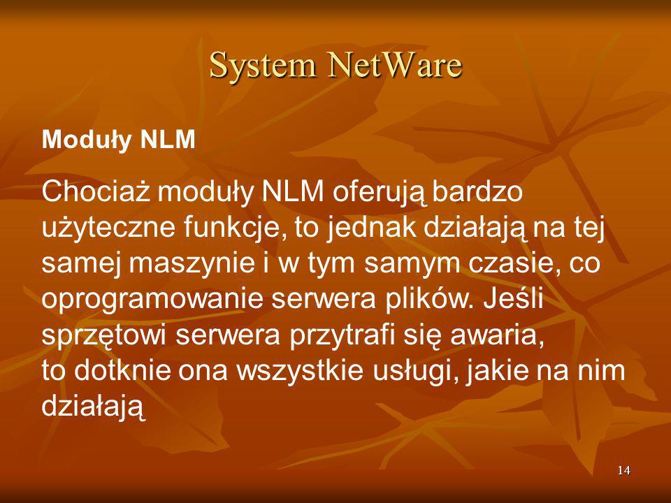 System NetWareModuły NLM.