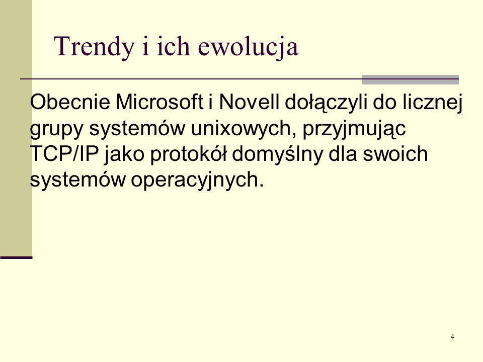 Trendy i ich ewolucja
