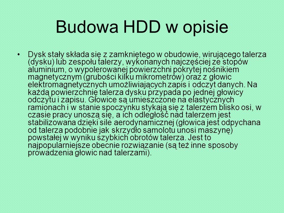 Budowa HDD w opisie