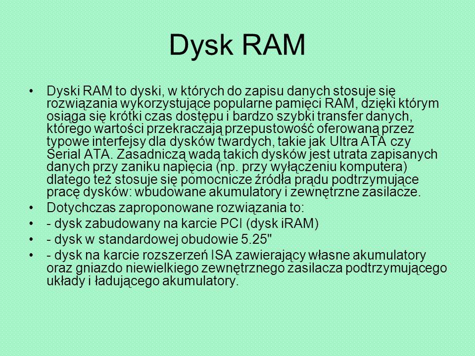 Dysk RAM