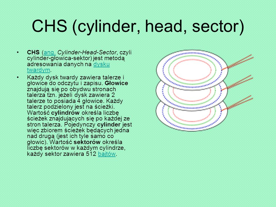 CHS (cylinder, head, sector)