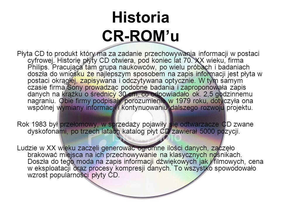 Historia CR-ROM'u