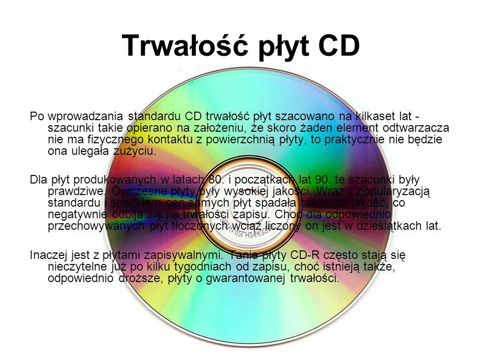 Trwałość płyt CD