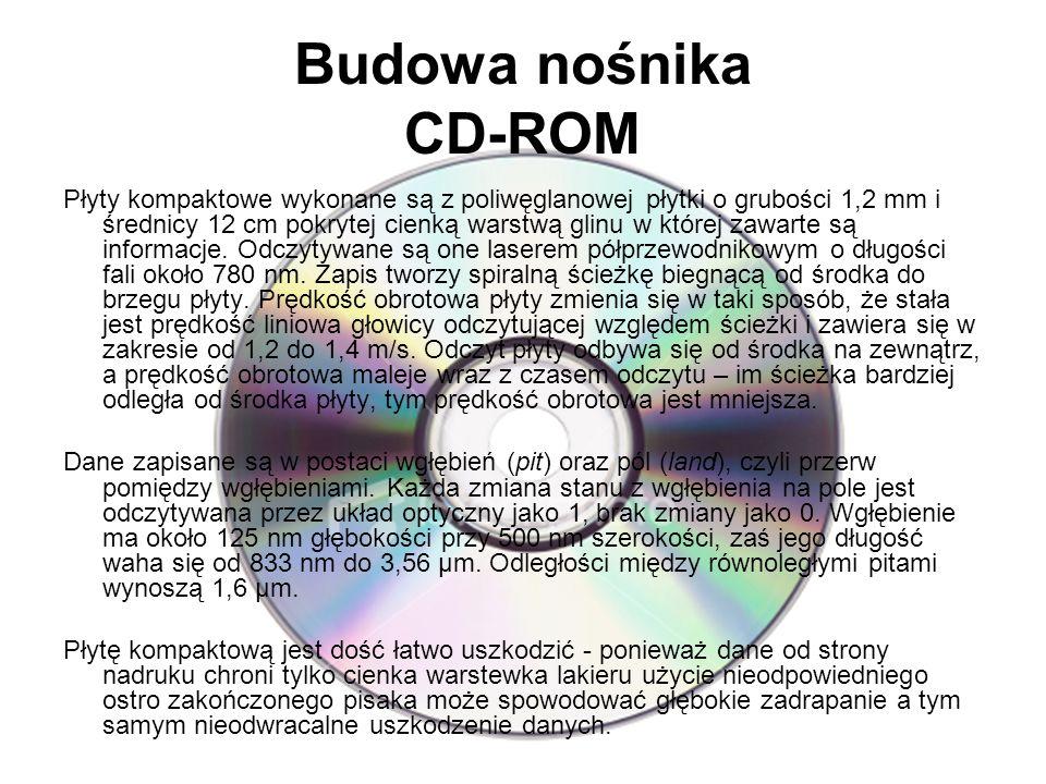 Budowa nośnika CD-ROM