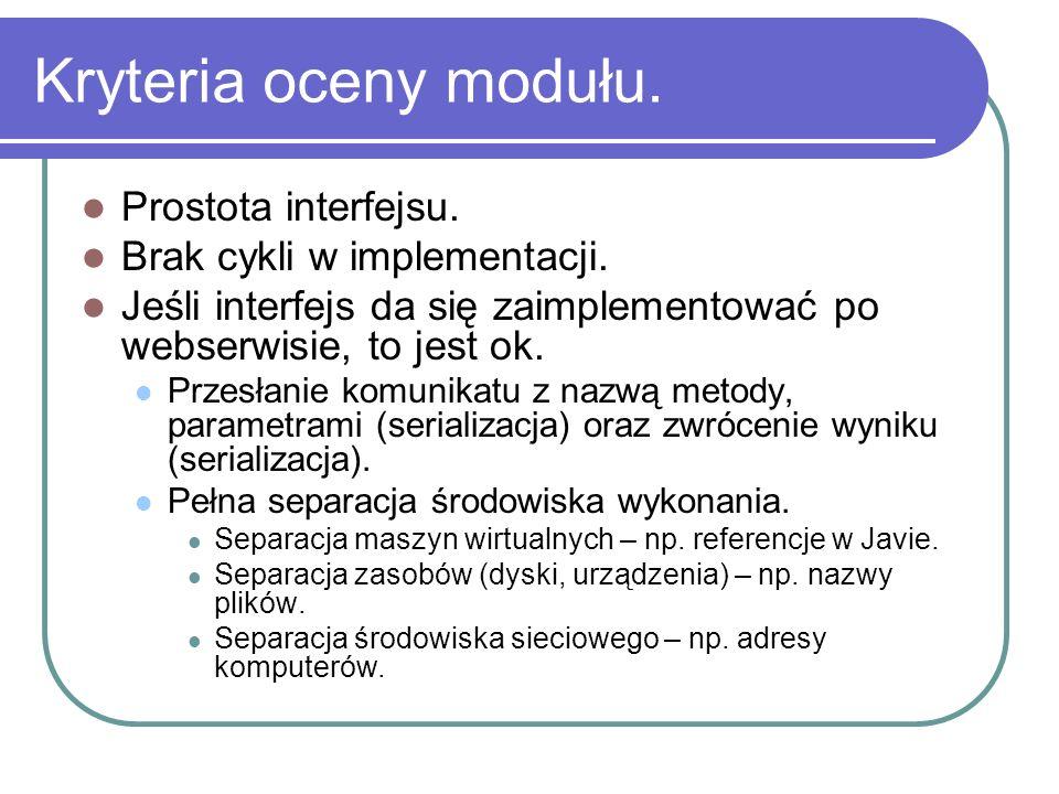 Kryteria oceny modułu. Prostota interfejsu.