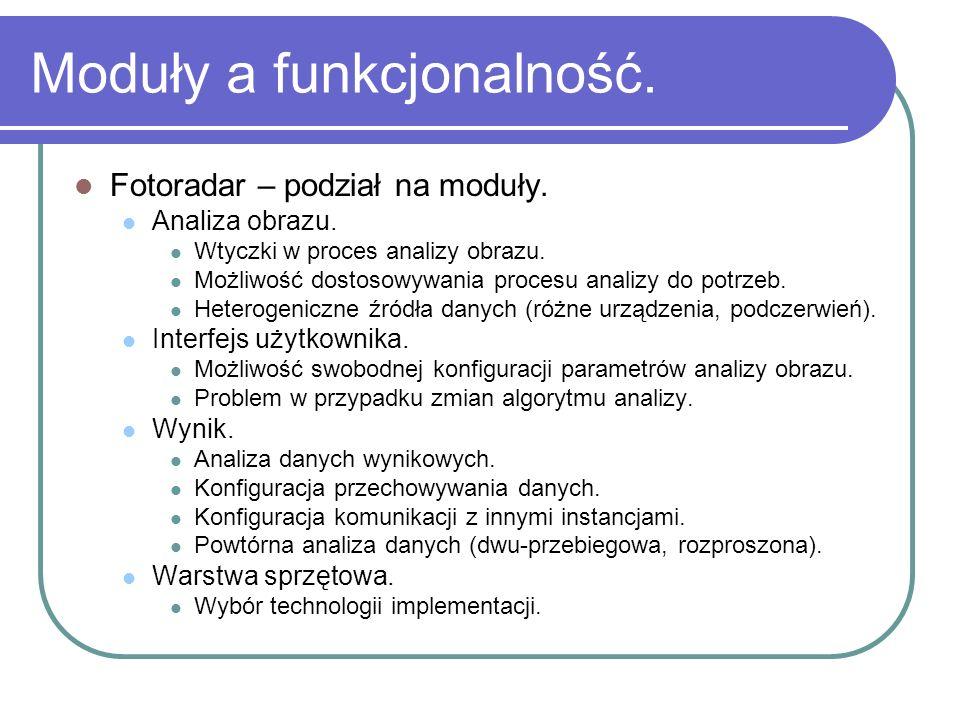 Moduły a funkcjonalność.